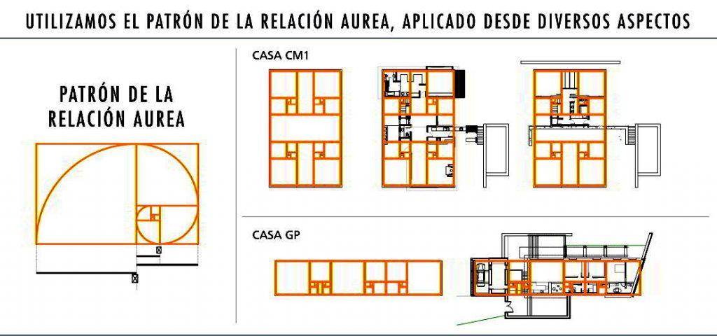 Arquitectura Bioclimática en Punilla. Caban, Arquitectura Resonante. Posicionamiento en Web.