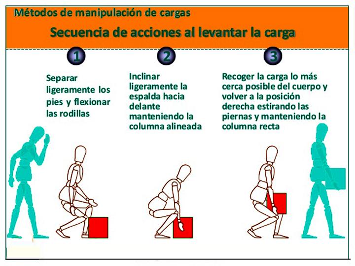 Seguridad e Higiene Laboral en Córdoba Capital. Posicionamiento en Web.