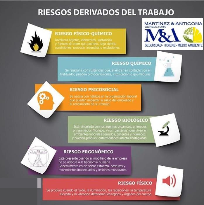 Seguridad e Higiene Laboral en Ciudad de Córdoba. Posicionamiento en Web